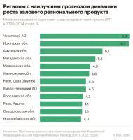 В защиту Сергея Левченко